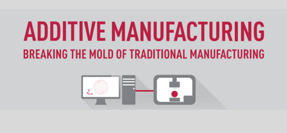 Download the Additive Manufacturing infographic
